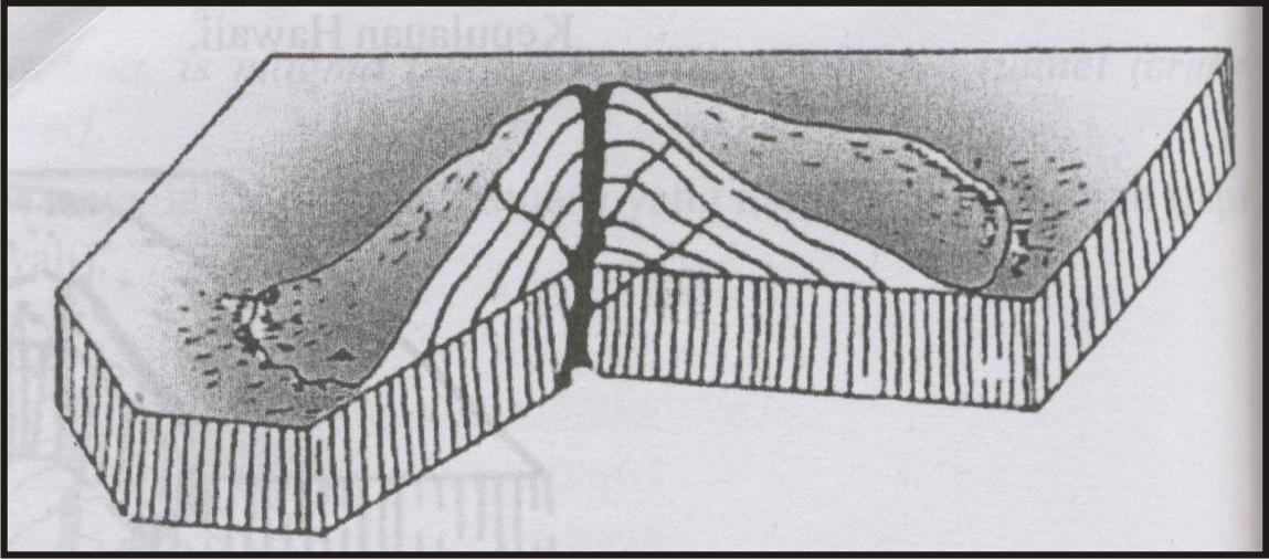 Gunung Api Perisai